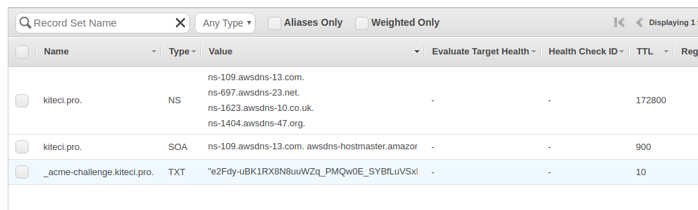 Issue Let's Encrypt certificate using AWS Route53